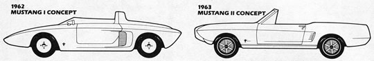 1962 - MUSTANG I CONCEPT - 1963 - MUSTANG II CONCEPT
