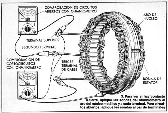 3. Para ver si hay contacto a tierra, aplique las sondas del ohmniómetro al aro del núcleo metálico y a cada terminal. Para circuitos abiertos, aploque las sondas al par de terminales