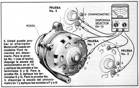 5. Usted puede probar el alternador Motorcraft usado en modelos Ford recientes sin desarmarlo. Para la prueba No. 1 (vea el texto), disponga la escala del ohmniómetro en el 10 y aplique las sontas a los terminales S  y B. Para la prueba No. 2, aplique los trminales S y G. Pala la prueba No.3, disponga la escala del ohmniómetro en 1 y aplqie las sondas a F y a G