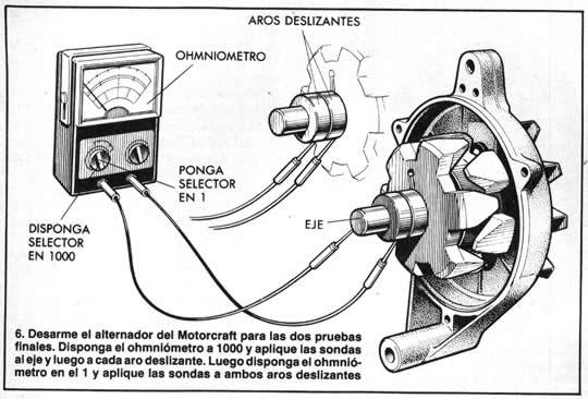 6. Desarme el alternador del Motorcraft para las dos pruebas finales, Disponga el ohmnipometro a 1000 y aplique las sondas al eje y luego a cada aro deslizante. Luego disponga el ohmniómetro en el 1 y aplique las sondas a ambos aros deslizantes